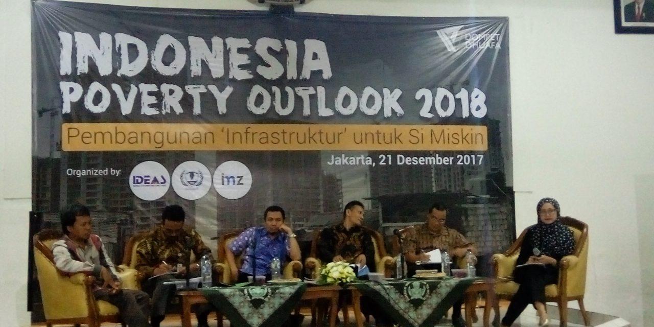 Pemerataan Pembangunan dan Ramalan Kemiskinan: Harapan Kesejahteraan Indonesia di Masa Mendatang